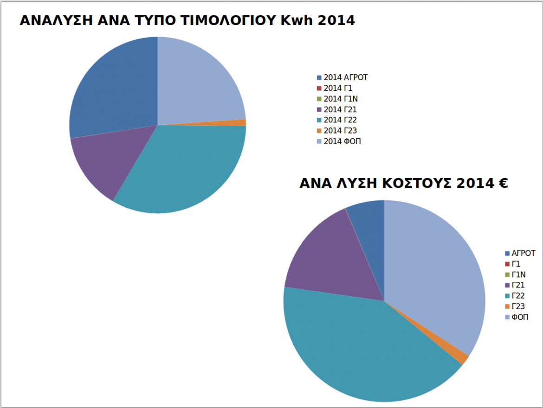 2014-graph.png