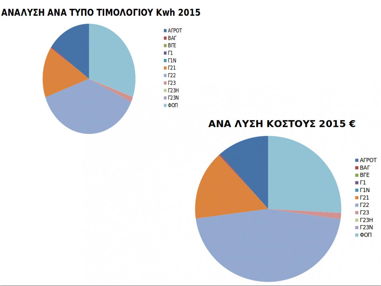 2015-graph.png
