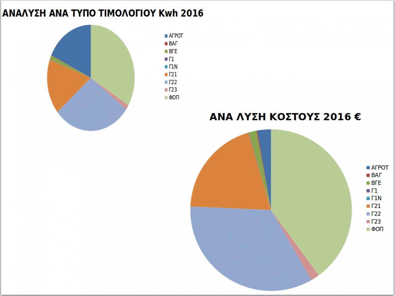 2016-graph.png