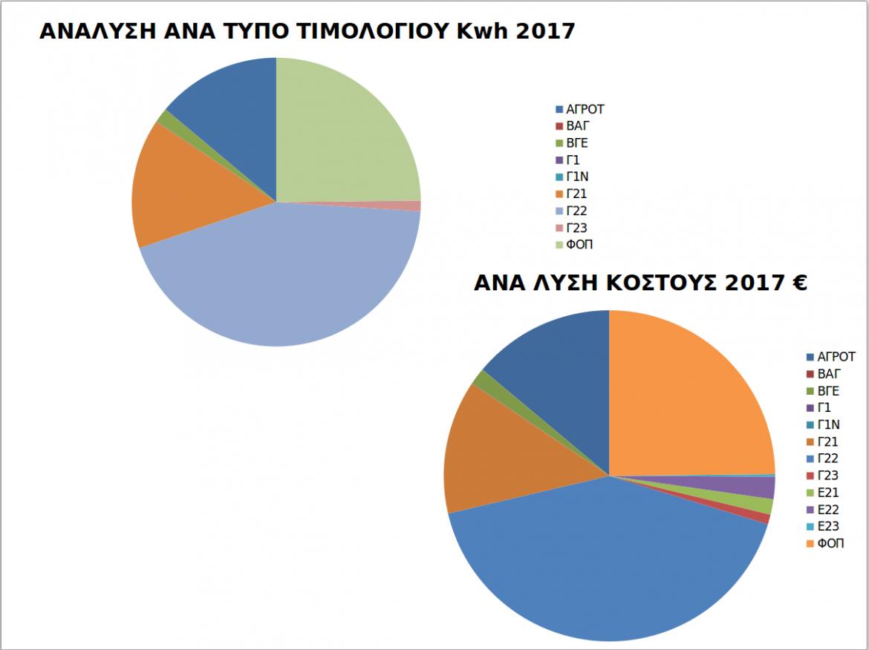 2017-graph.png